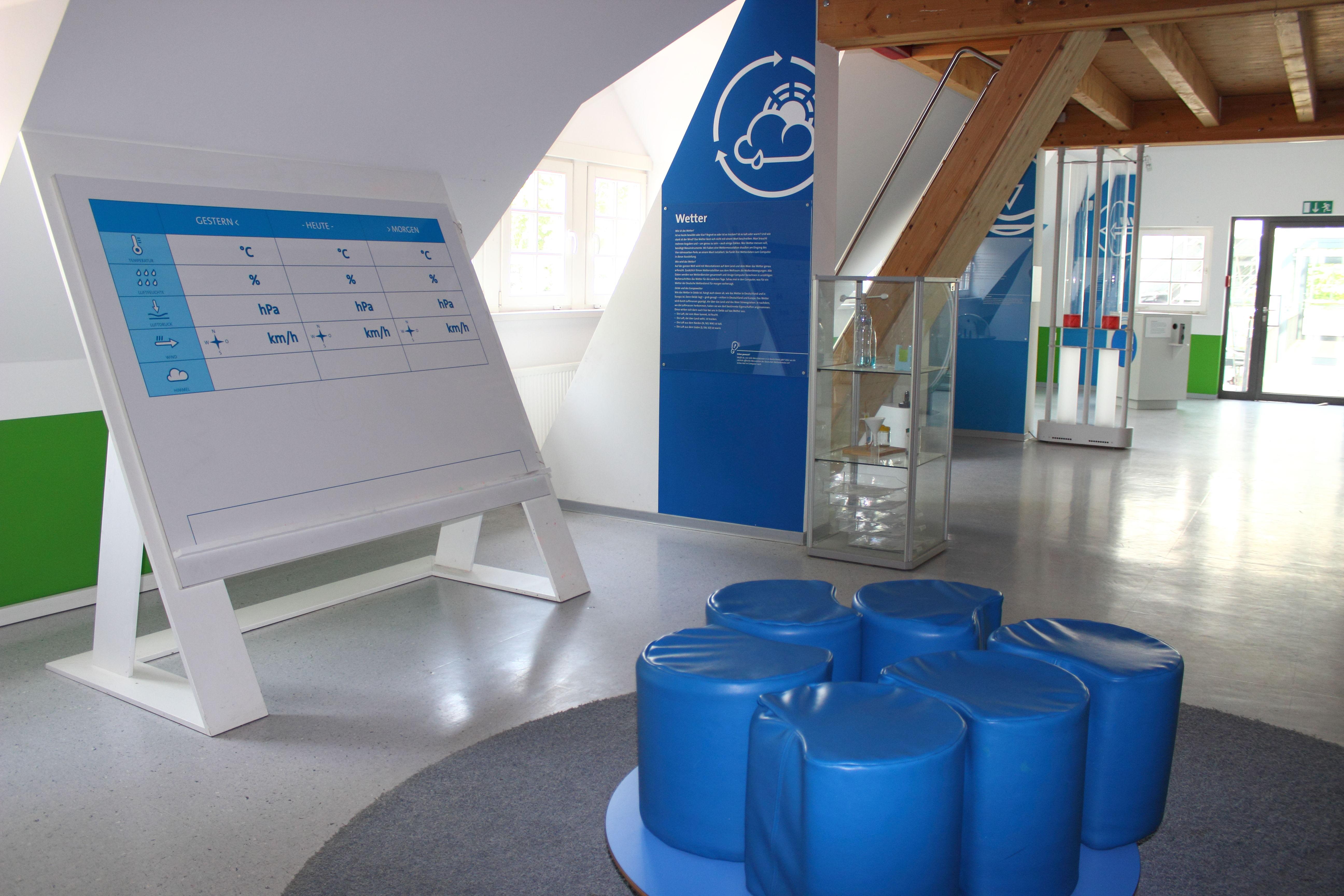 Vier Jahreszeiten Park Oelde Museum Wetter